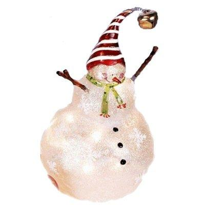Christmas Snowman with Striped Hat Figurine Fenton Glass